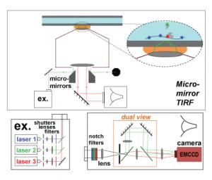 micromirror-tirf