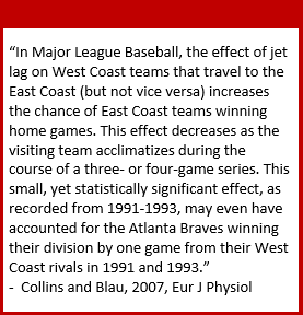 Effects of jet lag on baseball