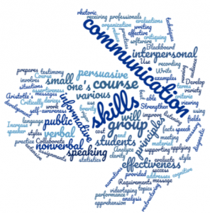 World Cloud of RCOM102 Course Description