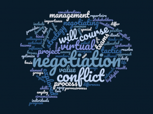 Conflict Resolution Word Cloud