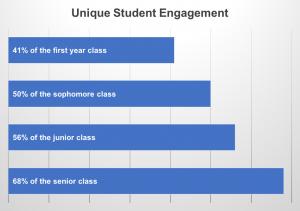 engagement15-16