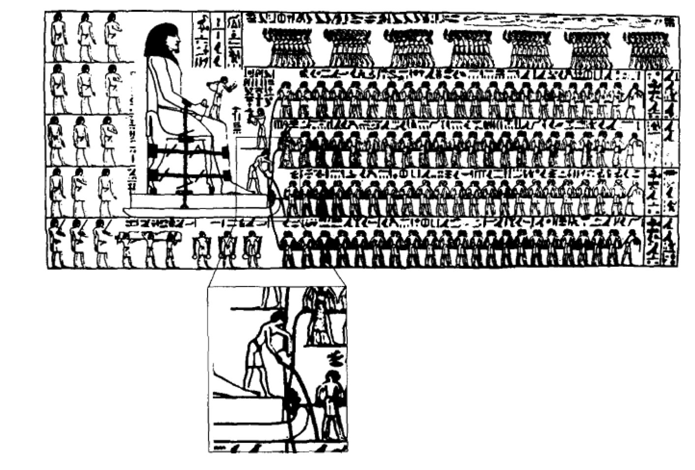 Ancient Egyptians used friction